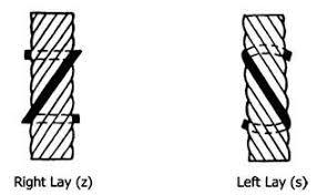 Wire Rope Surabaya